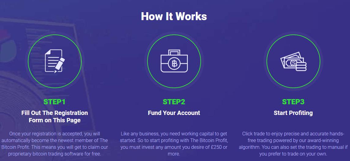 modo facile per guadagnare bitcoin